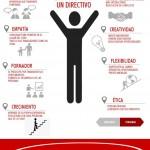 habilidades directivas mas valoradas por las empresas